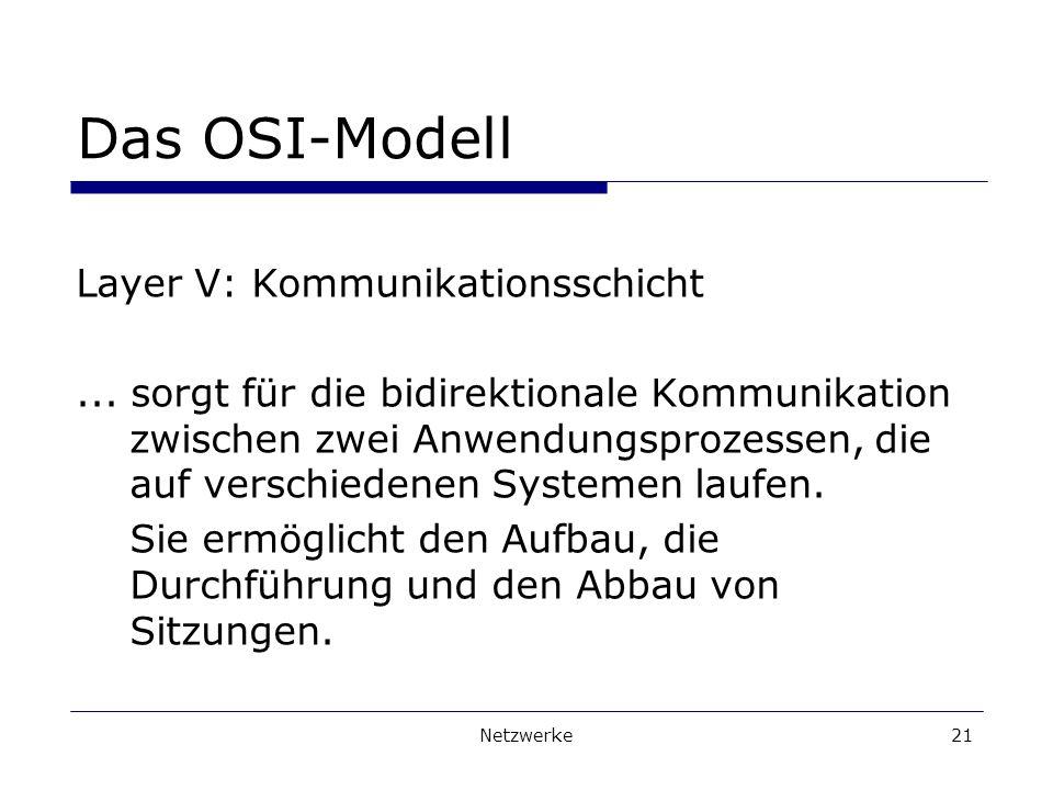 Netzwerke21 Das OSI-Modell Layer V: Kommunikationsschicht...