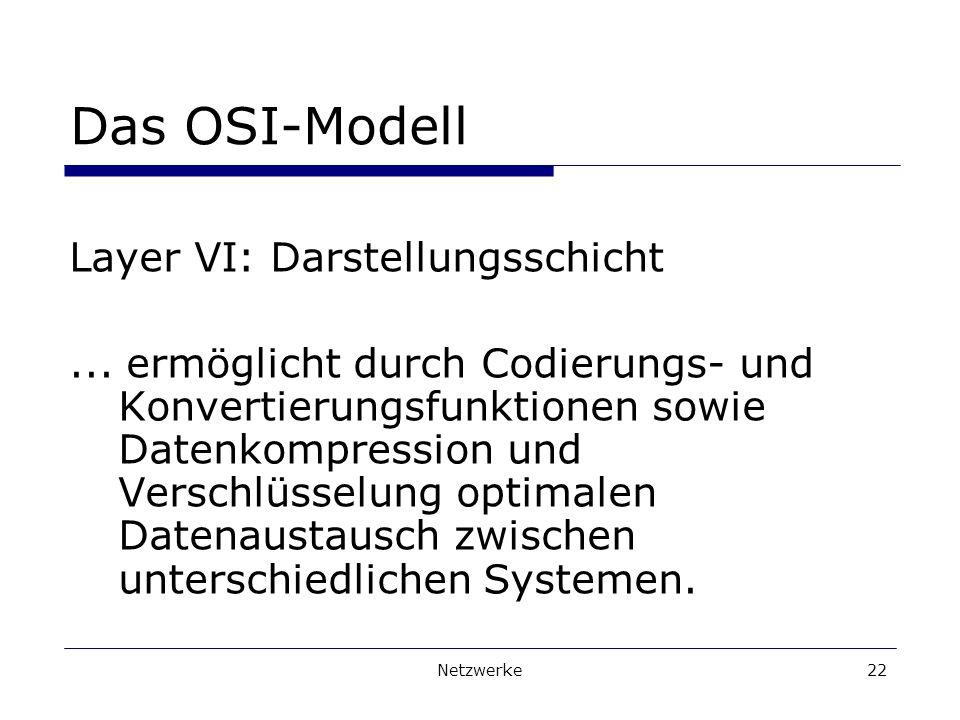 Netzwerke22 Das OSI-Modell Layer VI: Darstellungsschicht...