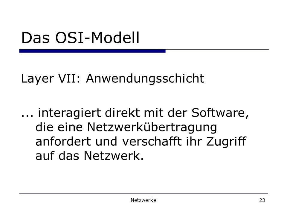 Netzwerke23 Das OSI-Modell Layer VII: Anwendungsschicht...