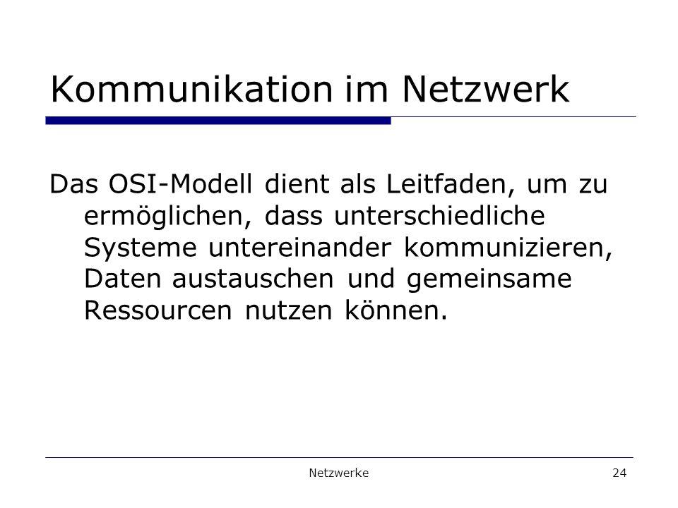 Netzwerke24 Kommunikation im Netzwerk Das OSI-Modell dient als Leitfaden, um zu ermöglichen, dass unterschiedliche Systeme untereinander kommunizieren, Daten austauschen und gemeinsame Ressourcen nutzen können.