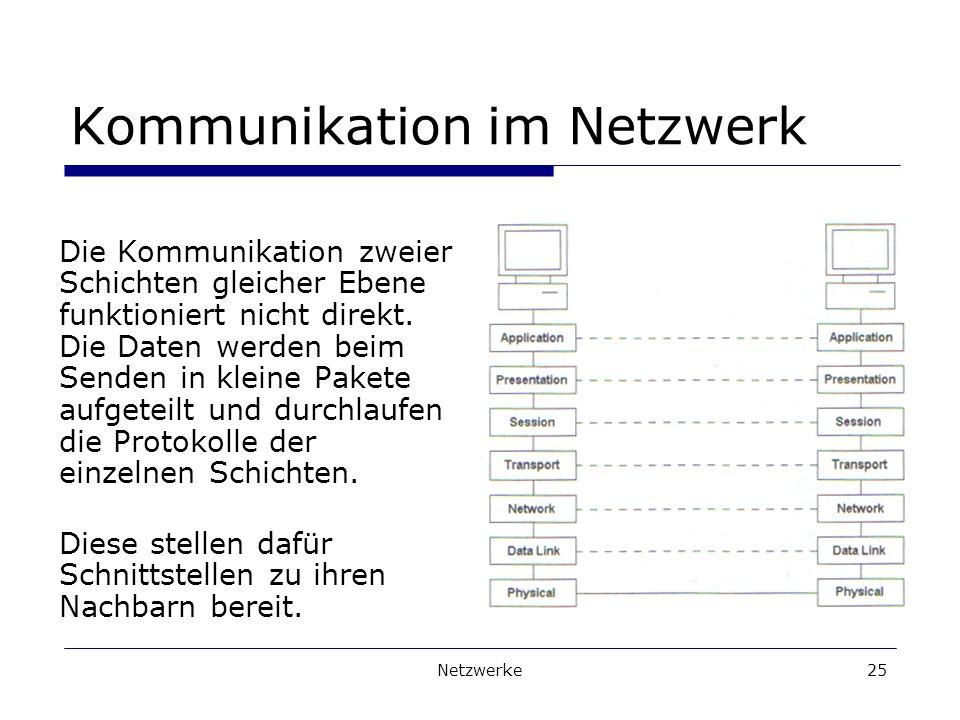 Netzwerke25 Kommunikation im Netzwerk Die Kommunikation zweier Schichten gleicher Ebene funktioniert nicht direkt.