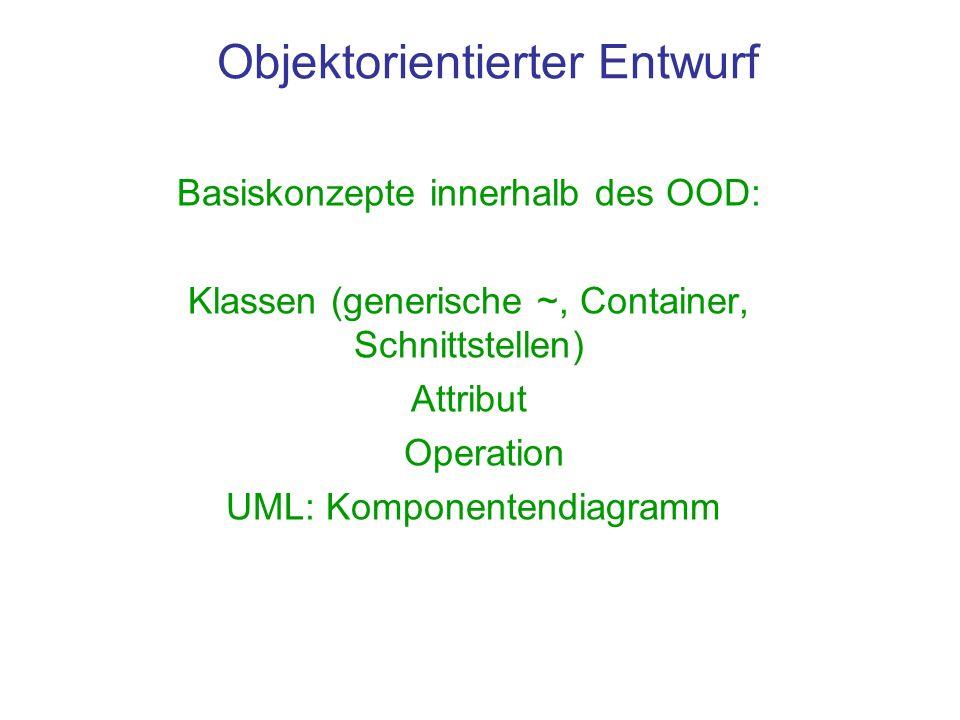 Objektorientierter Entwurf Basiskonzepte innerhalb des OOD: Klassen (generische ~, Container, Schnittstellen) Attribut Operation UML: Komponentendiagramm