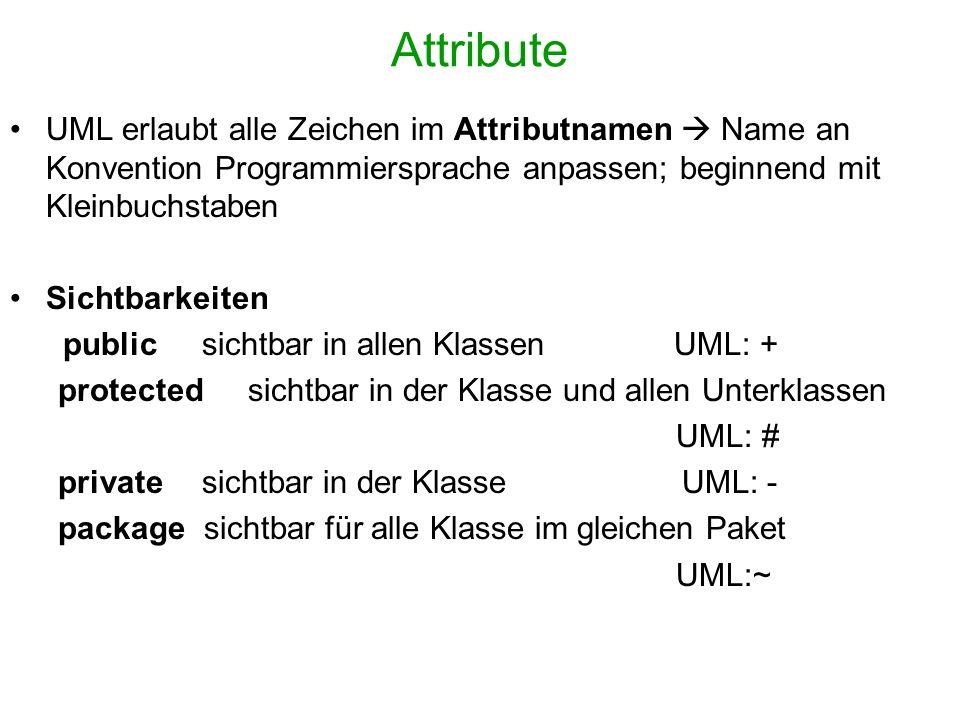 Attribute UML erlaubt alle Zeichen im Attributnamen Name an Konvention Programmiersprache anpassen; beginnend mit Kleinbuchstaben Sichtbarkeiten publicsichtbar in allen Klassen UML: + protected sichtbar in der Klasse und allen Unterklassen UML: # privatesichtbar in der KlasseUML: - package sichtbar für alle Klasse im gleichen Paket UML:~