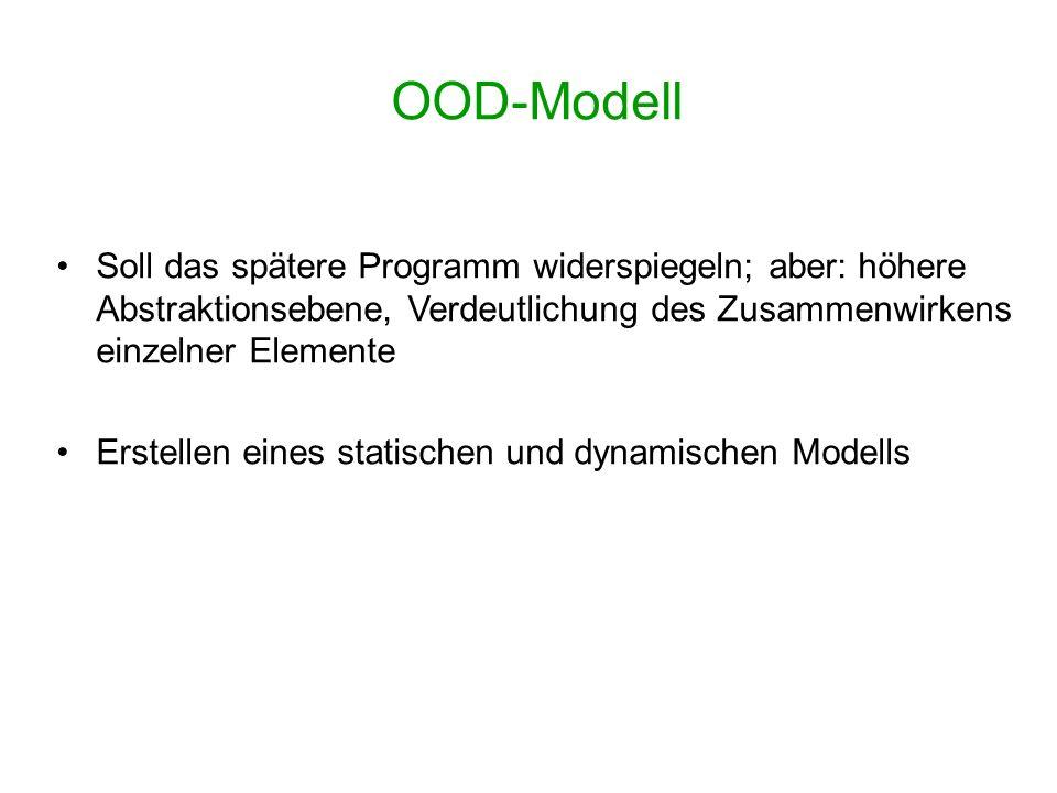 OOD-Modell Soll das spätere Programm widerspiegeln; aber: höhere Abstraktionsebene, Verdeutlichung des Zusammenwirkens einzelner Elemente Erstellen eines statischen und dynamischen Modells