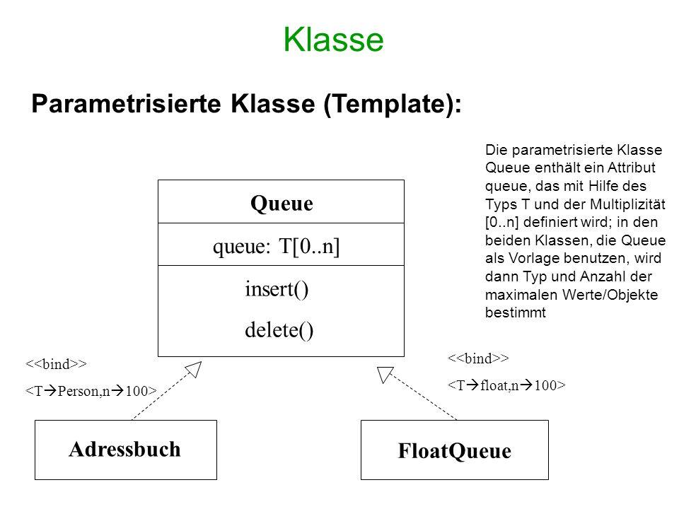 Klasse Parametrisierte Klasse (Template): Queue queue: T[0..n] insert() delete() FloatQueue Adressbuch > > Die parametrisierte Klasse Queue enthält ein Attribut queue, das mit Hilfe des Typs T und der Multiplizität [0..n] definiert wird; in den beiden Klassen, die Queue als Vorlage benutzen, wird dann Typ und Anzahl der maximalen Werte/Objekte bestimmt
