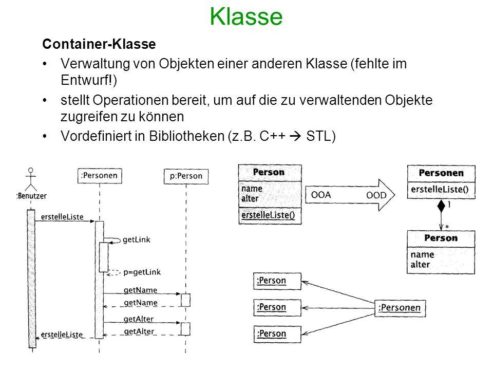 Klasse Container-Klasse Verwaltung von Objekten einer anderen Klasse (fehlte im Entwurf!) stellt Operationen bereit, um auf die zu verwaltenden Objekte zugreifen zu können Vordefiniert in Bibliotheken (z.B.