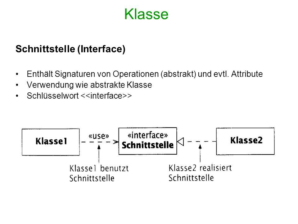 Klasse Schnittstelle (Interface) Enthält Signaturen von Operationen (abstrakt) und evtl.