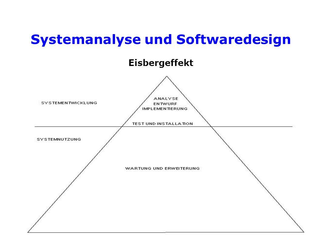 Systemanalyse und Softwaredesign Eisbergeffekt