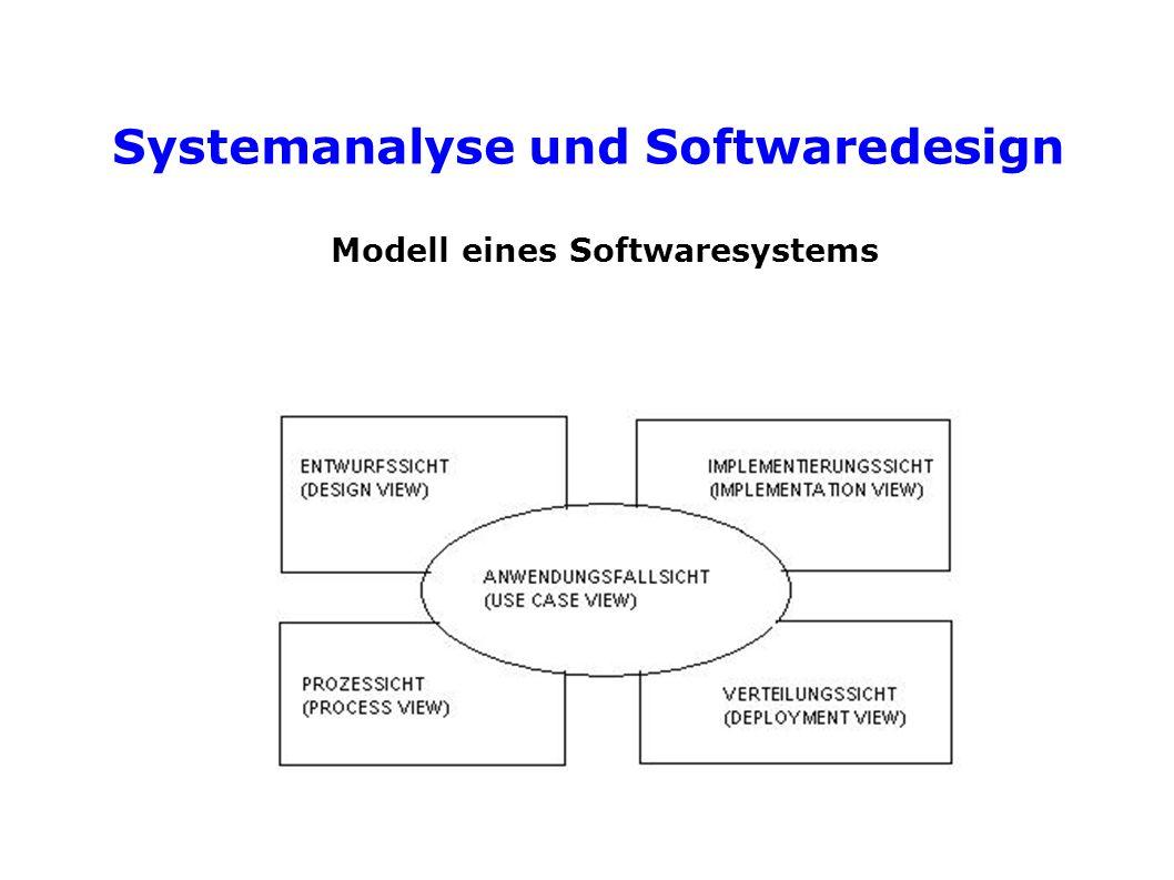 Systemanalyse und Softwaredesign Modell eines Softwaresystems
