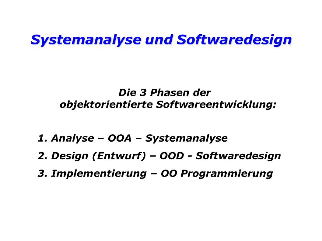 Systemanalyse und Softwaredesign Die 3 Phasen der objektorientierte Softwareentwicklung: 1.