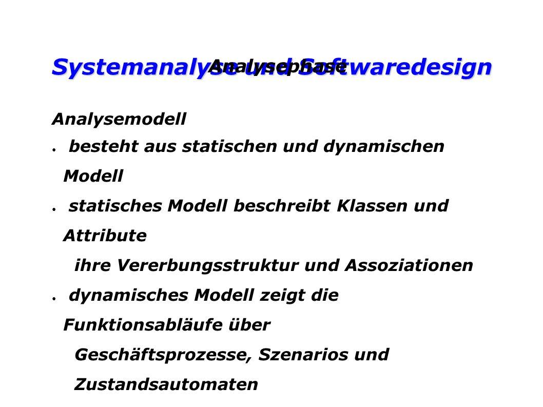 Systemanalyse und Softwaredesign Analysephase Analysemodell besteht aus statischen und dynamischen Modell statisches Modell beschreibt Klassen und Attribute ihre Vererbungsstruktur und Assoziationen dynamisches Modell zeigt die Funktionsabläufe über Geschäftsprozesse, Szenarios und Zustandsautomaten