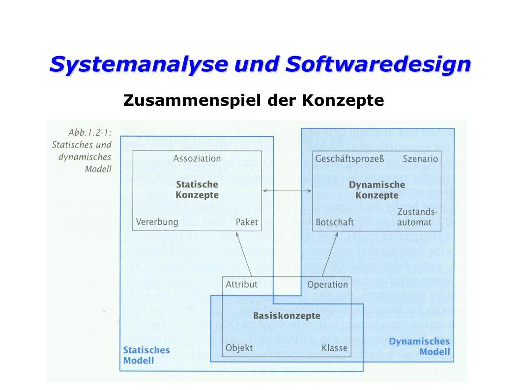 Systemanalyse und Softwaredesign Zusammenspiel der Konzepte