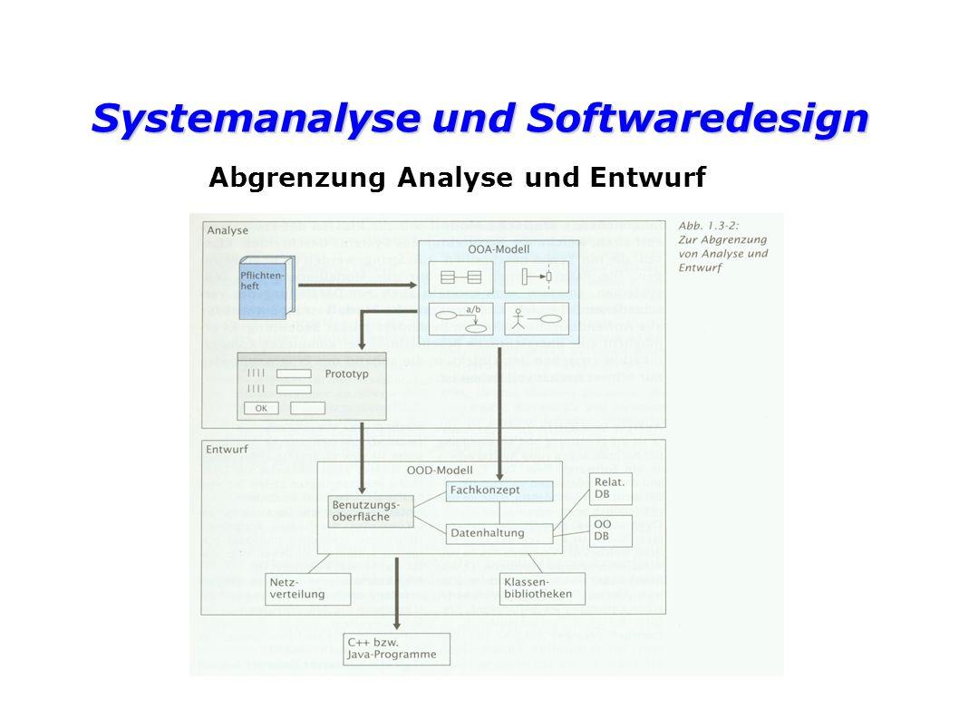 Systemanalyse und Softwaredesign Abgrenzung Analyse und Entwurf