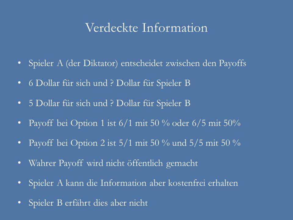 Verdeckte Information Spieler A (der Diktator) entscheidet zwischen den Payoffs 6 Dollar für sich und ? Dollar für Spieler B 5 Dollar für sich und ? D
