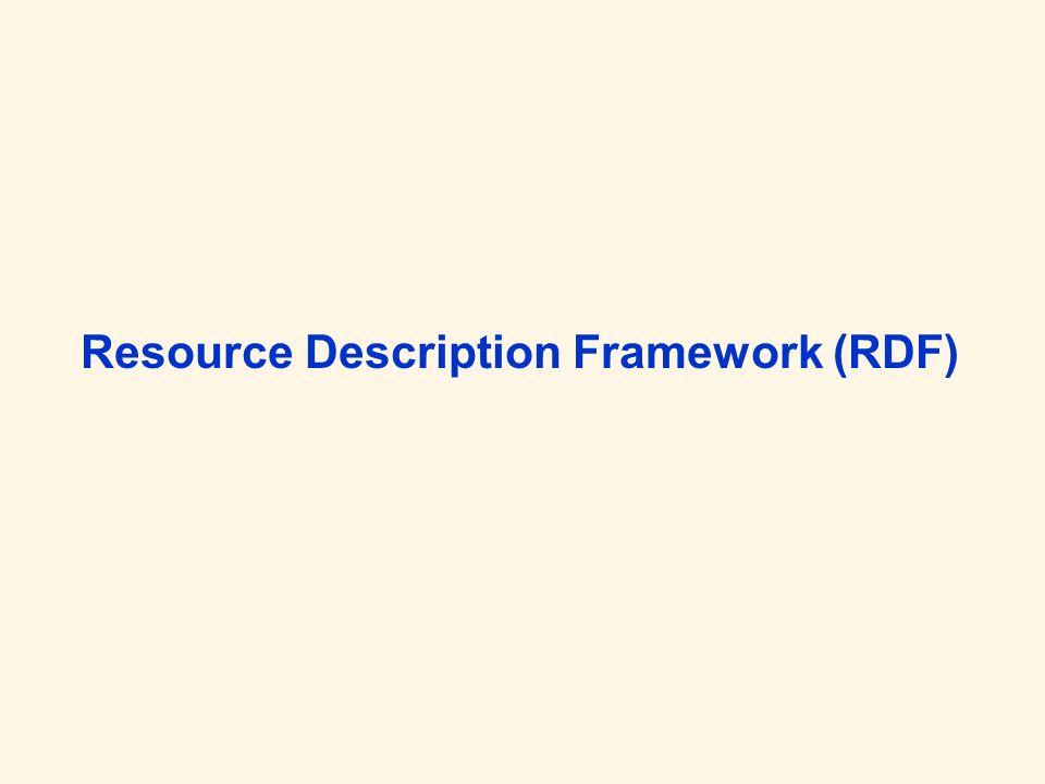 Standardnotationen für RDF 1.N 3,Turtle, N-Triple Die bisherigen Beispiele wurden in N Triple Form notiert.