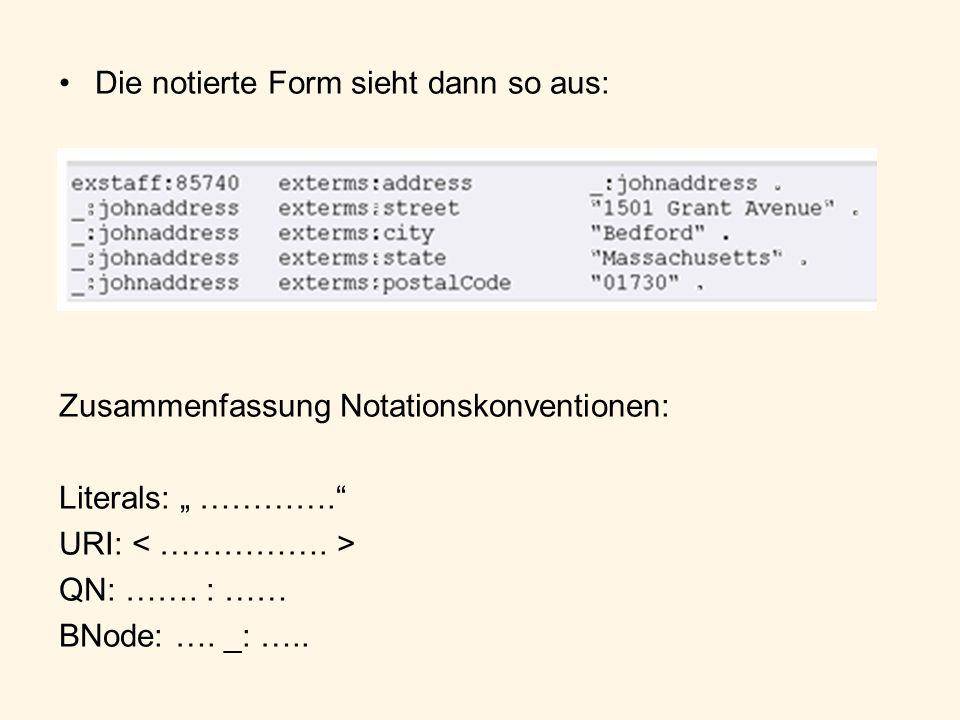 Die notierte Form sieht dann so aus: Zusammenfassung Notationskonventionen: Literals: …………. URI: QN: ……. : …… BNode: …. _: …..