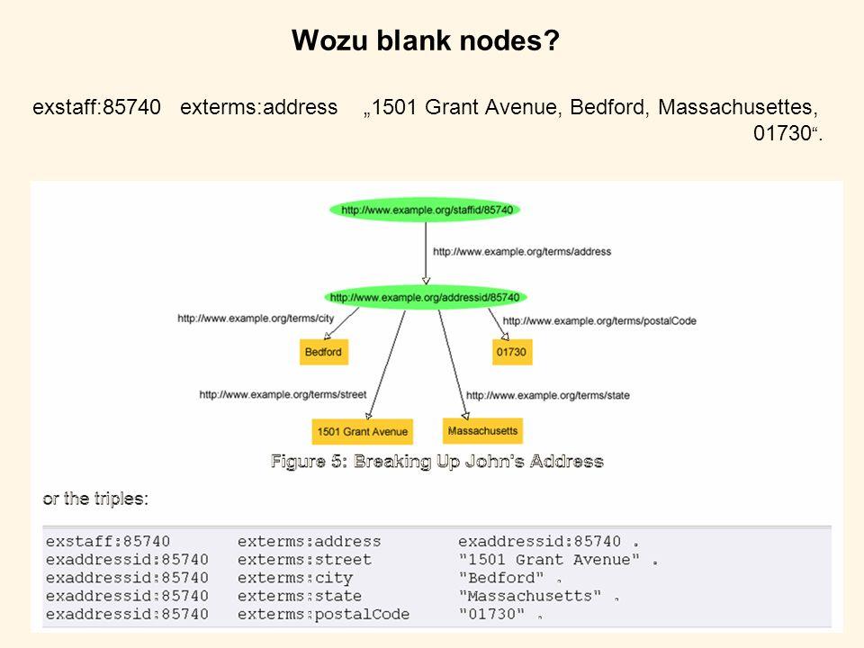 Wozu blank nodes? exstaff:85740 exterms:address 1501 Grant Avenue, Bedford, Massachusettes, 01730. Quelle: RDF Primer, W3C.