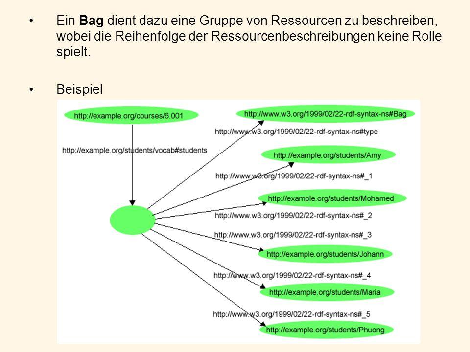 Ein Bag dient dazu eine Gruppe von Ressourcen zu beschreiben, wobei die Reihenfolge der Ressourcenbeschreibungen keine Rolle spielt. Beispiel