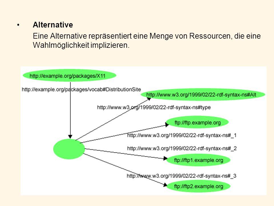 Alternative Eine Alternative repräsentiert eine Menge von Ressourcen, die eine Wahlmöglichkeit implizieren.