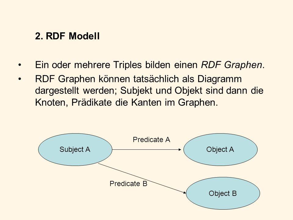 2. RDF Modell Ein oder mehrere Triples bilden einen RDF Graphen. RDF Graphen können tatsächlich als Diagramm dargestellt werden; Subjekt und Objekt si