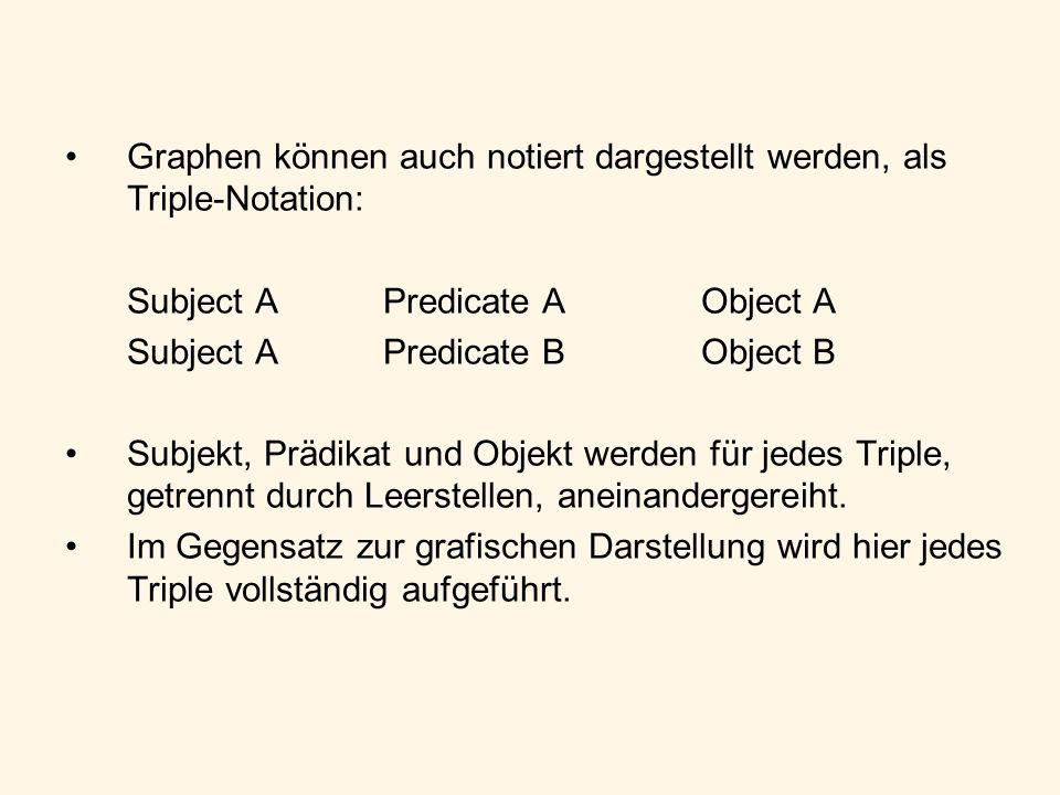 Graphen können auch notiert dargestellt werden, als Triple-Notation: Subject APredicate A Object A Subject APredicate BObject B Subjekt, Prädikat und