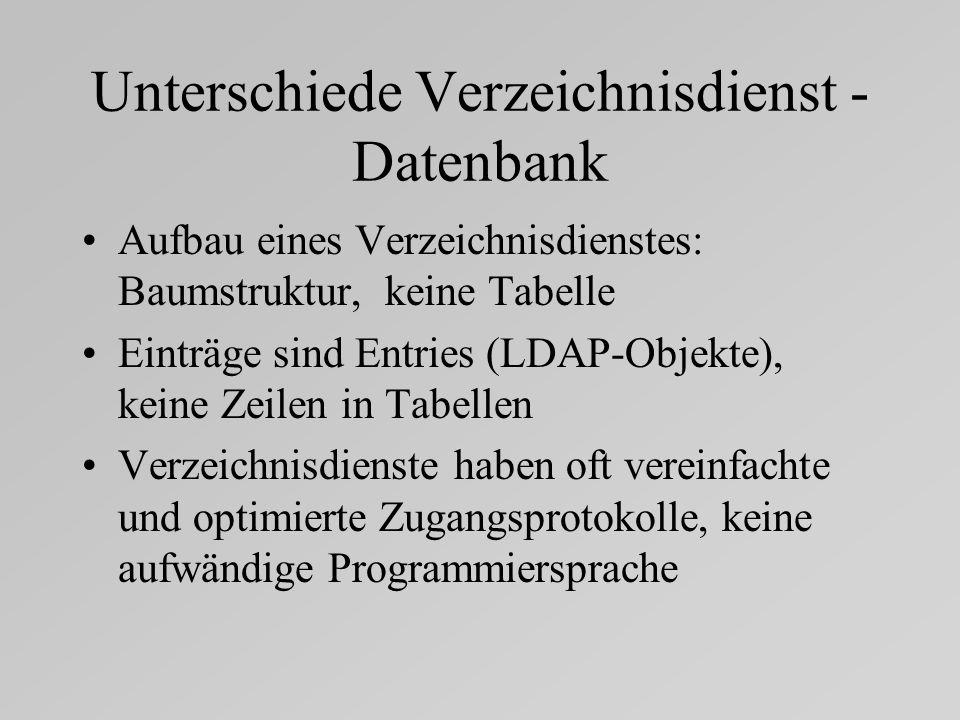 Unterschiede Verzeichnisdienst - Datenbank Aufbau eines Verzeichnisdienstes: Baumstruktur, keine Tabelle Einträge sind Entries (LDAP-Objekte), keine Zeilen in Tabellen Verzeichnisdienste haben oft vereinfachte und optimierte Zugangsprotokolle, keine aufwändige Programmiersprache