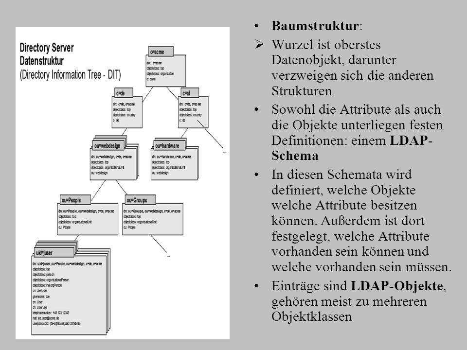 Baumstruktur: Wurzel ist oberstes Datenobjekt, darunter verzweigen sich die anderen Strukturen Sowohl die Attribute als auch die Objekte unterliegen festen Definitionen: einem LDAP- Schema In diesen Schemata wird definiert, welche Objekte welche Attribute besitzen können.