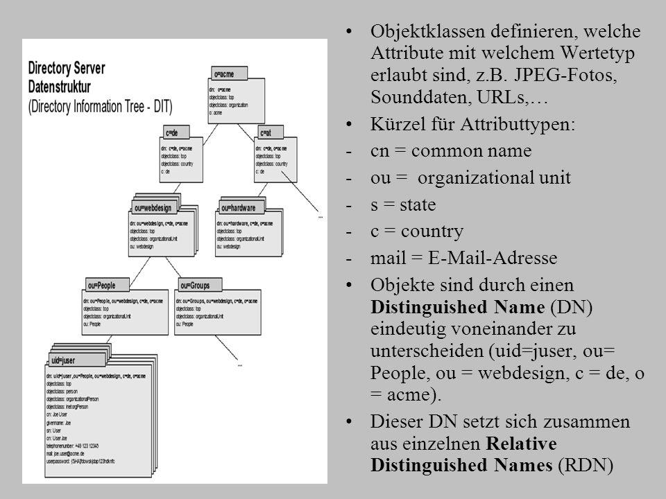 Objektklassen definieren, welche Attribute mit welchem Wertetyp erlaubt sind, z.B. JPEG-Fotos, Sounddaten, URLs,… Kürzel für Attributtypen: -cn = comm