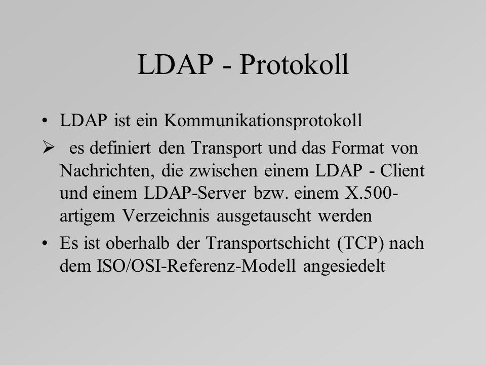 LDAP - Protokoll LDAP ist ein Kommunikationsprotokoll es definiert den Transport und das Format von Nachrichten, die zwischen einem LDAP - Client und