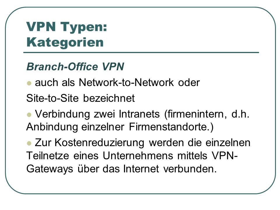 VPN Typen: Kategorien Branch-Office VPN auch als Network-to-Network oder Site-to-Site bezeichnet Verbindung zwei Intranets (firmenintern, d.h. Anbindu