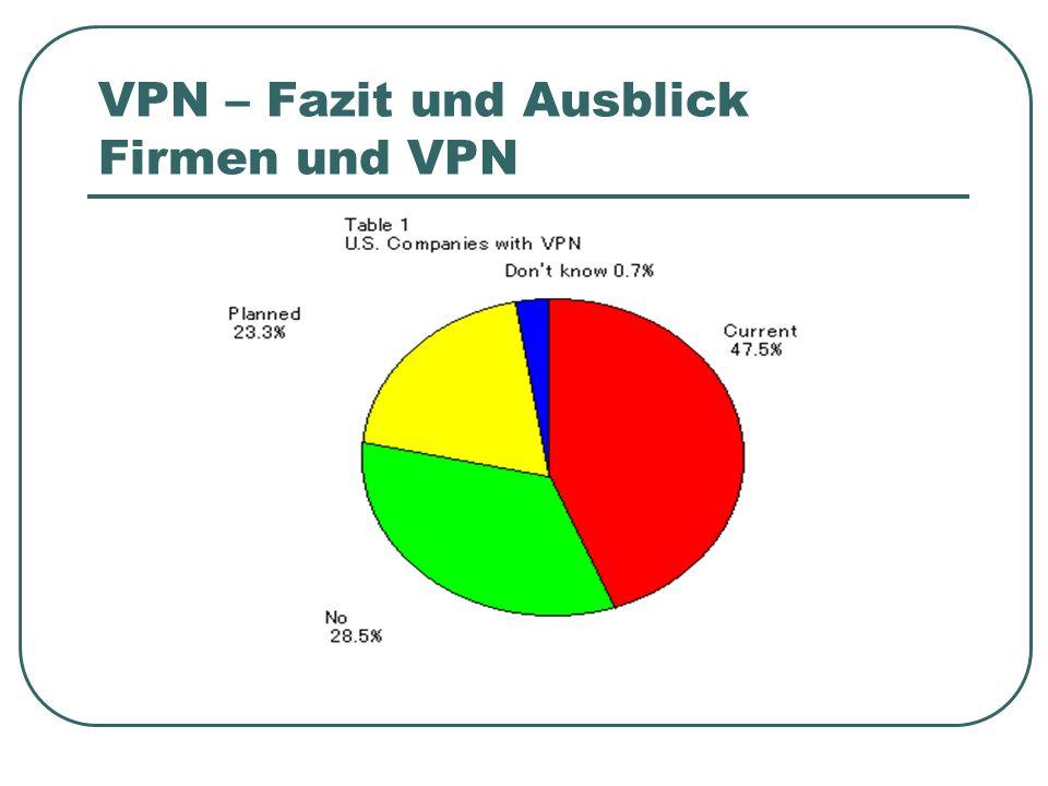 VPN – Fazit und Ausblick Firmen und VPN