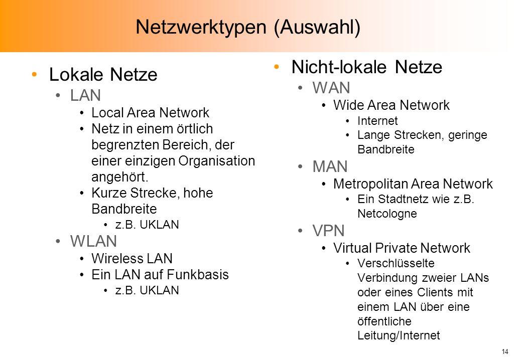 Netzwerktypen (Auswahl) Lokale Netze LAN Local Area Network Netz in einem örtlich begrenzten Bereich, der einer einzigen Organisation angehört.