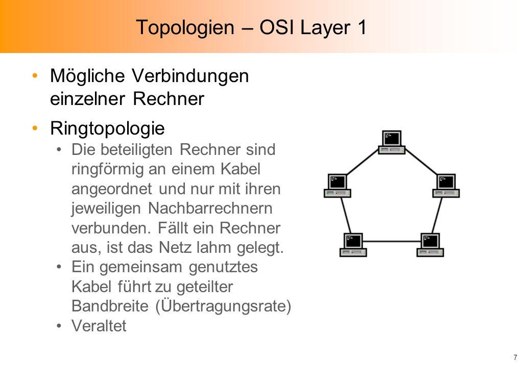 Topologien – OSI Layer 1 Mögliche Verbindungen einzelner Rechner Ringtopologie Die beteiligten Rechner sind ringförmig an einem Kabel angeordnet und nur mit ihren jeweiligen Nachbarrechnern verbunden.