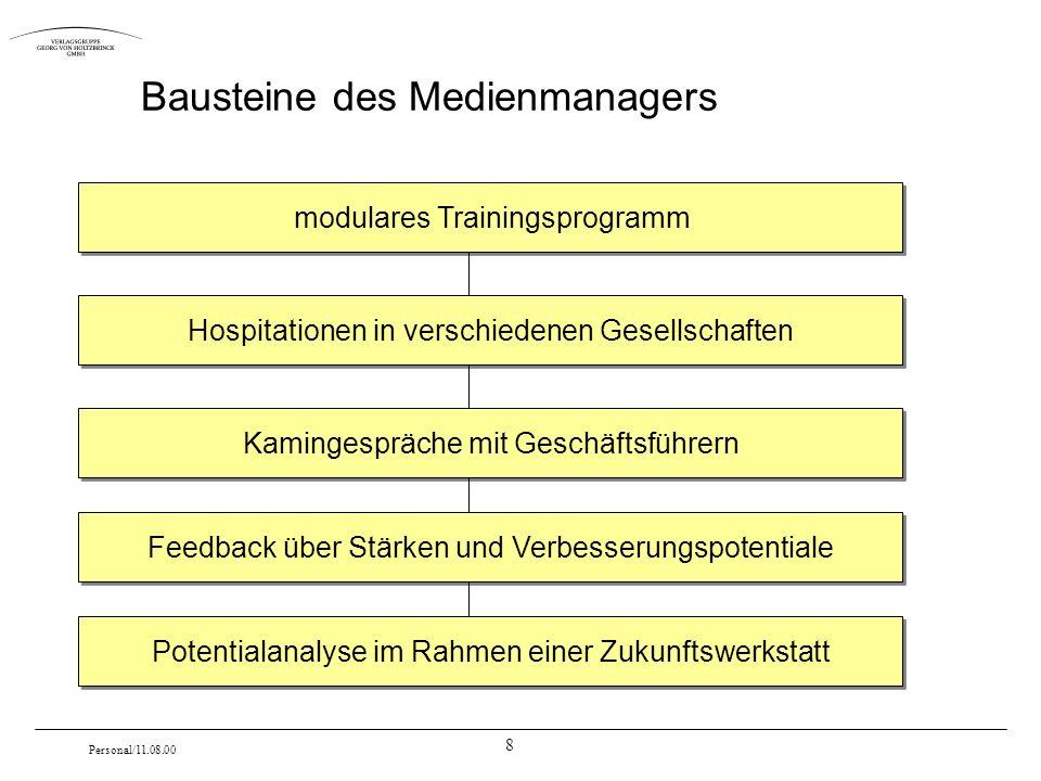 8 Personal/11.08.00 Bausteine des Medienmanagers modulares Trainingsprogramm Hospitationen in verschiedenen Gesellschaften Kamingespräche mit Geschäft