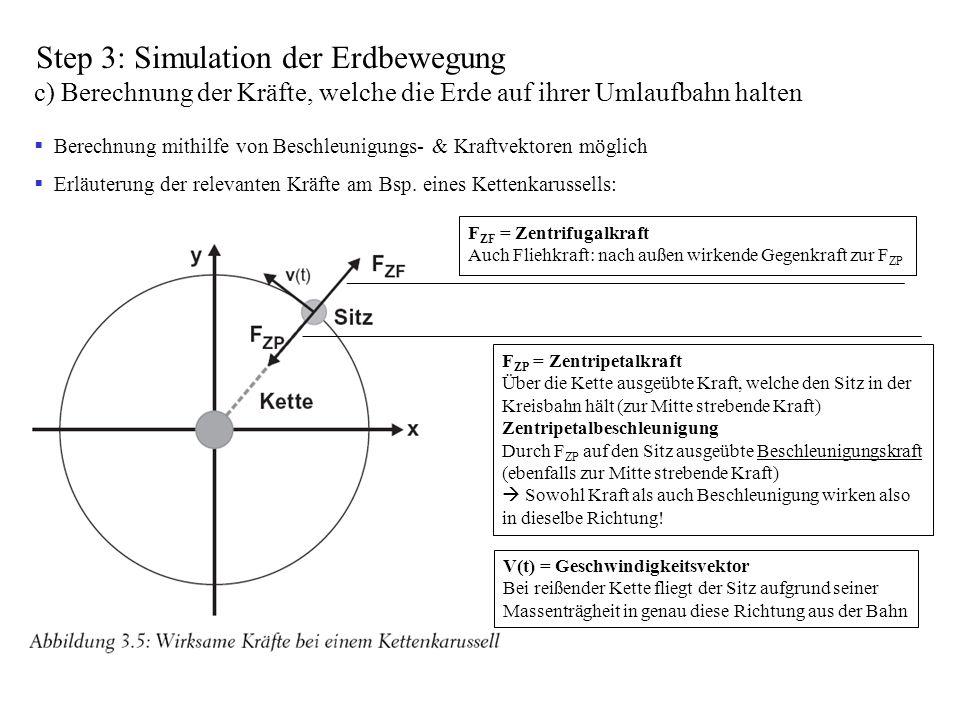 Step 3: Simulation der Erdbewegung c) Berechnung der Kräfte, welche die Erde auf ihrer Umlaufbahn halten Berechnung mithilfe von Beschleunigungs- & Kr