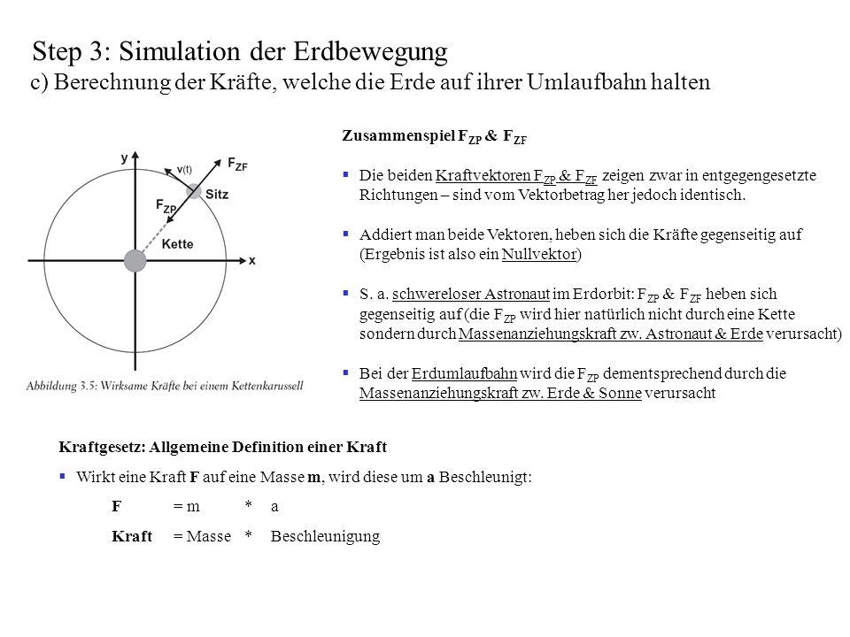 Step 3: Simulation der Erdbewegung c) Berechnung der Kräfte, welche die Erde auf ihrer Umlaufbahn halten Zusammenspiel F ZP & F ZF Die beiden Kraftvek