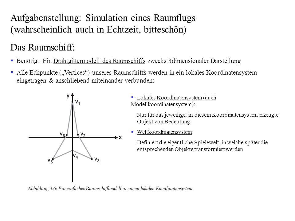 Das Raumschiff: Benötigt: Ein Drahtgittermodell des Raumschiffs zwecks 3dimensionaler Darstellung Alle Eckpunkte (Vertices) unseres Raumschiffs werden