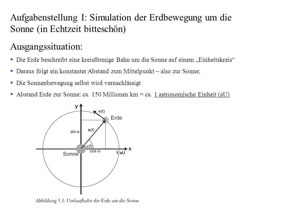 Step 3: Simulation der Erdbewegung b) Berechnung der Bewegungsrichtung der Erde Ausgangssituation: -> Die Bewegungsrichtung der Erde wird durch einen Vektor ausgedrückt -> v(t) -> Die Länge dieses Vektors entspricht dem Geschwindigkeitsbetrag Problem/Aufgabe: -> Die Geschwindigkeitsrichtung muss variieren, damit die Erde nicht aus der Umlaufbahn schießt -> Nicht nur der Ortsvektor der Erde variiert also in der Zeit, sondern auch der ihm zugehörige Winkel -> Gesucht ist also sowohl eine Formel für den Ortsvektor als Funktion der Zeit als auch ein Ausdruck für den Winkel des Ortsvektors als Funktion der Zeit