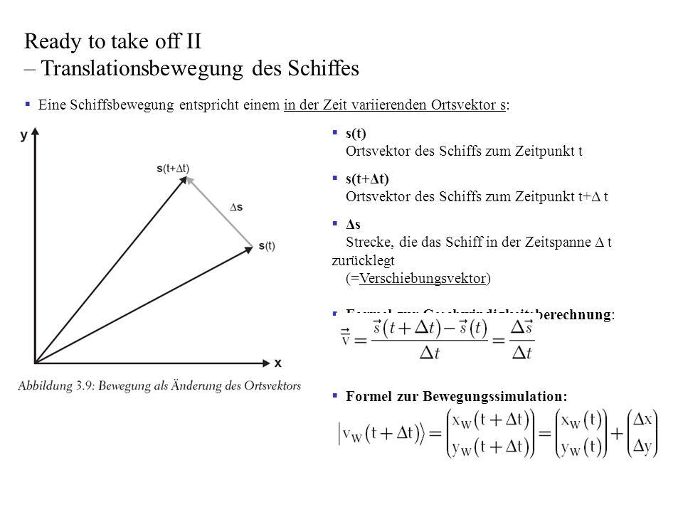 Eine Schiffsbewegung entspricht einem in der Zeit variierenden Ortsvektor s: Ready to take off II – Translationsbewegung des Schiffes s(t) Ortsvektor