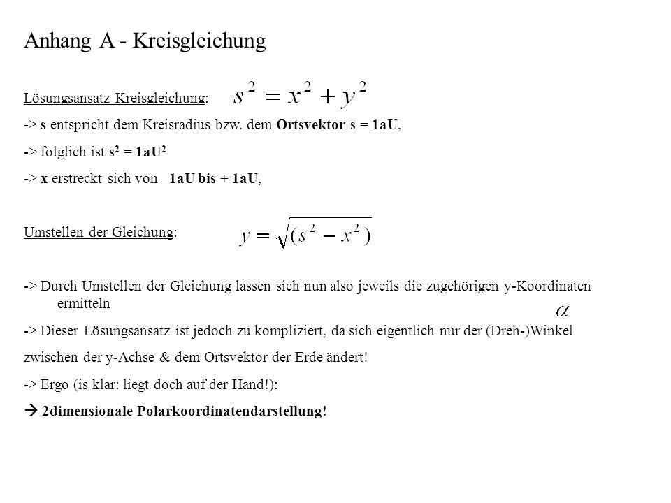 Anhang A - Kreisgleichung Lösungsansatz Kreisgleichung: -> s entspricht dem Kreisradius bzw. dem Ortsvektor s = 1aU, -> folglich ist s 2 = 1aU 2 -> x