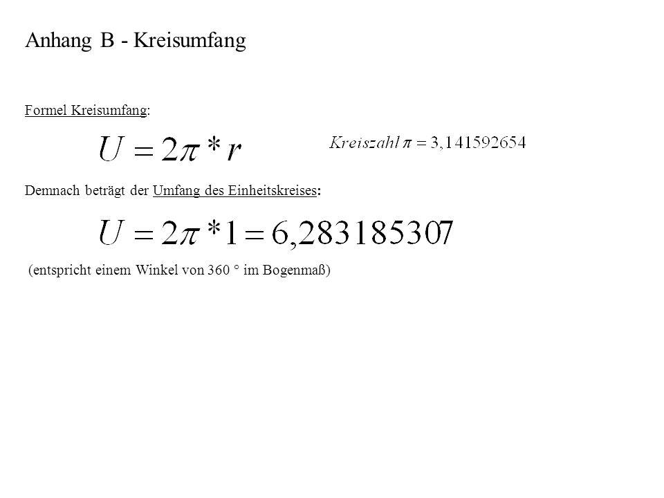 Anhang B - Kreisumfang Formel Kreisumfang: Demnach beträgt der Umfang des Einheitskreises: (entspricht einem Winkel von 360 ° im Bogenmaß)