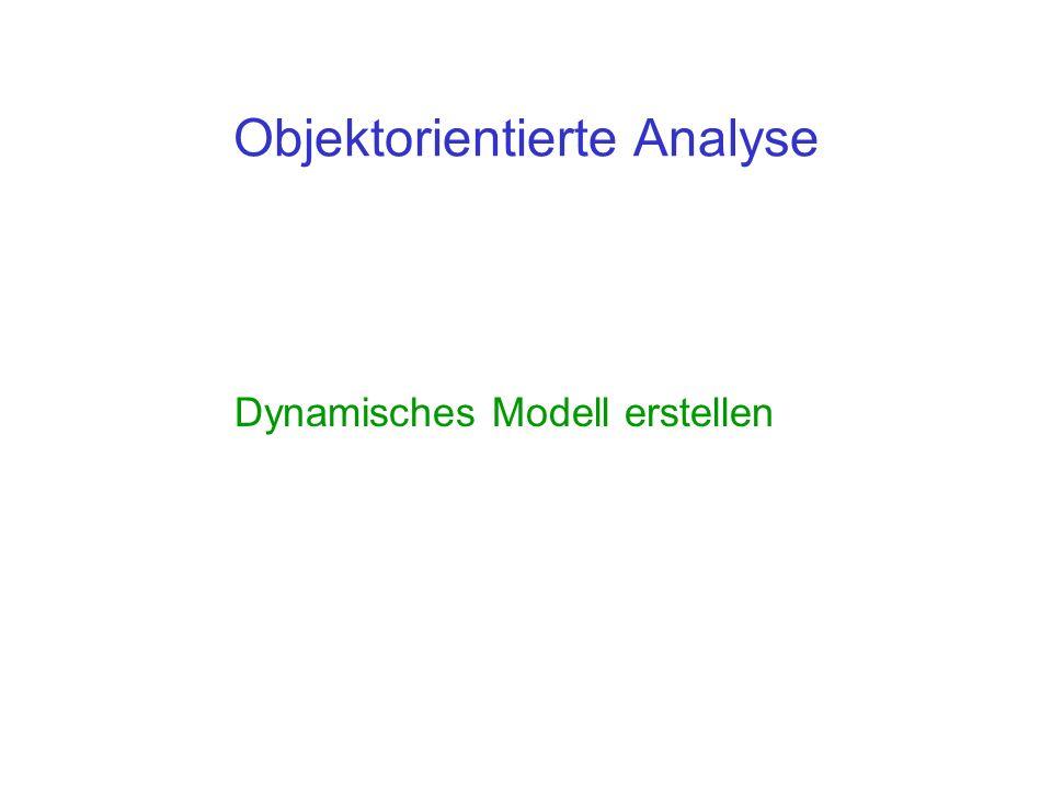 Objektorientierte Analyse Dynamisches Modell erstellen