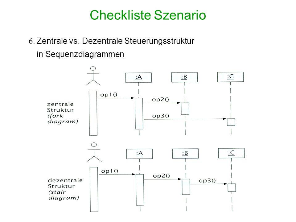 Checkliste Szenario 6. Zentrale vs. Dezentrale Steuerungsstruktur in Sequenzdiagrammen