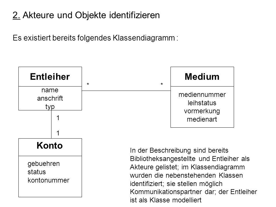 2. Akteure und Objekte identifizieren Es existiert bereits folgendes Klassendiagramm : EntleiherMedium Konto name anschrift typ mediennummer leihstatu