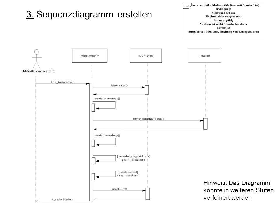 3. Sequenzdiagramm erstellen Hinweis: Das Diagramm könnte in weiteren Stufen verfeinert werden
