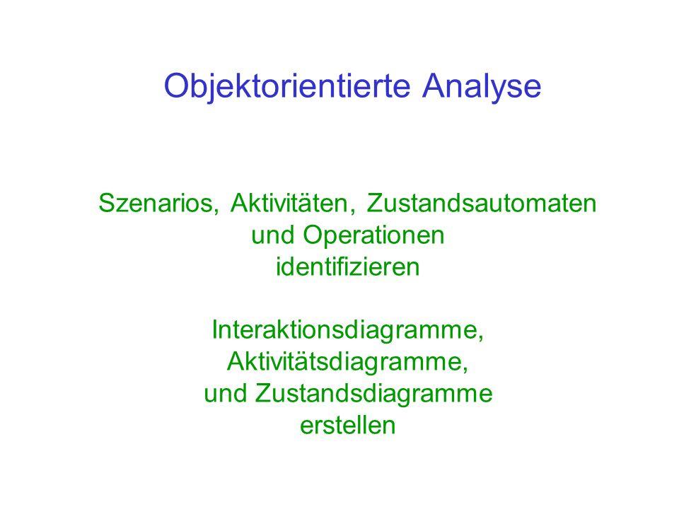 Objektorientierte Analyse Szenarios, Aktivitäten, Zustandsautomaten und Operationen identifizieren Interaktionsdiagramme, Aktivitätsdiagramme, und Zus