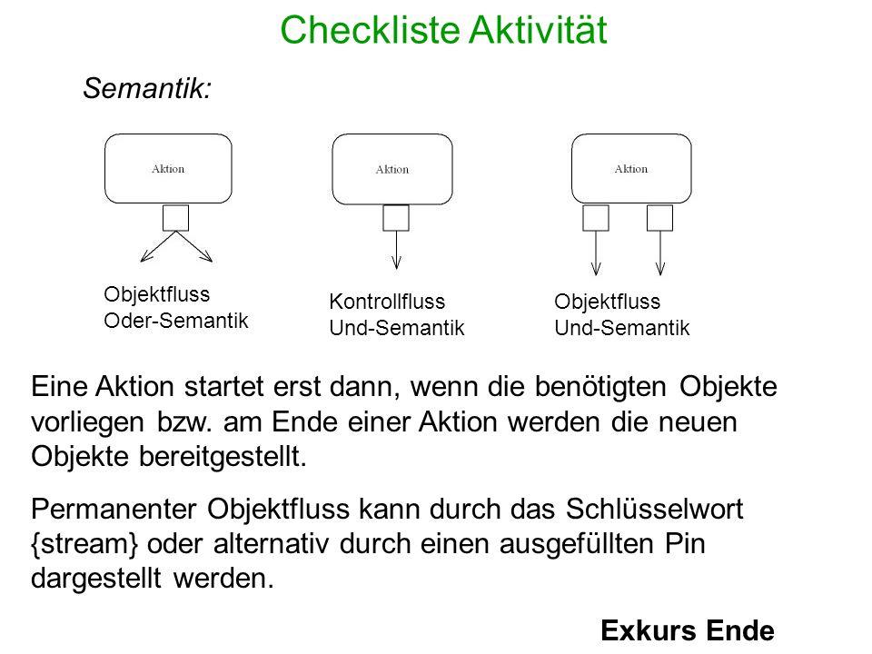 Checkliste Aktivität Semantik: Objektfluss Oder-Semantik Kontrollfluss Und-Semantik Objektfluss Und-Semantik Eine Aktion startet erst dann, wenn die b