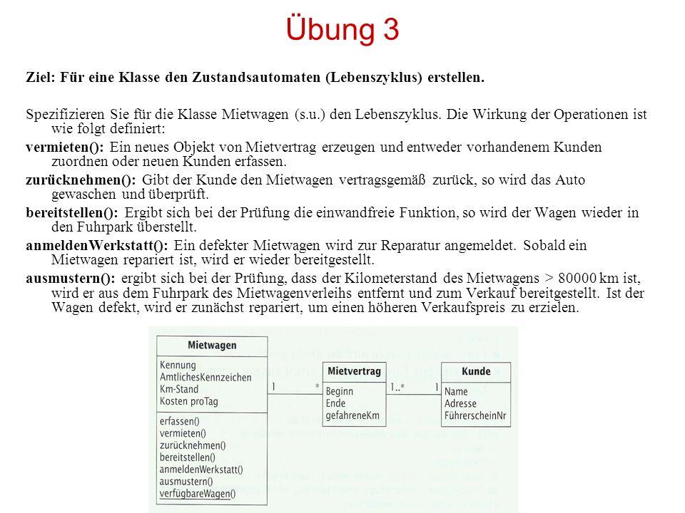 Übung 3 Ziel: Für eine Klasse den Zustandsautomaten (Lebenszyklus) erstellen. Spezifizieren Sie für die Klasse Mietwagen (s.u.) den Lebenszyklus. Die