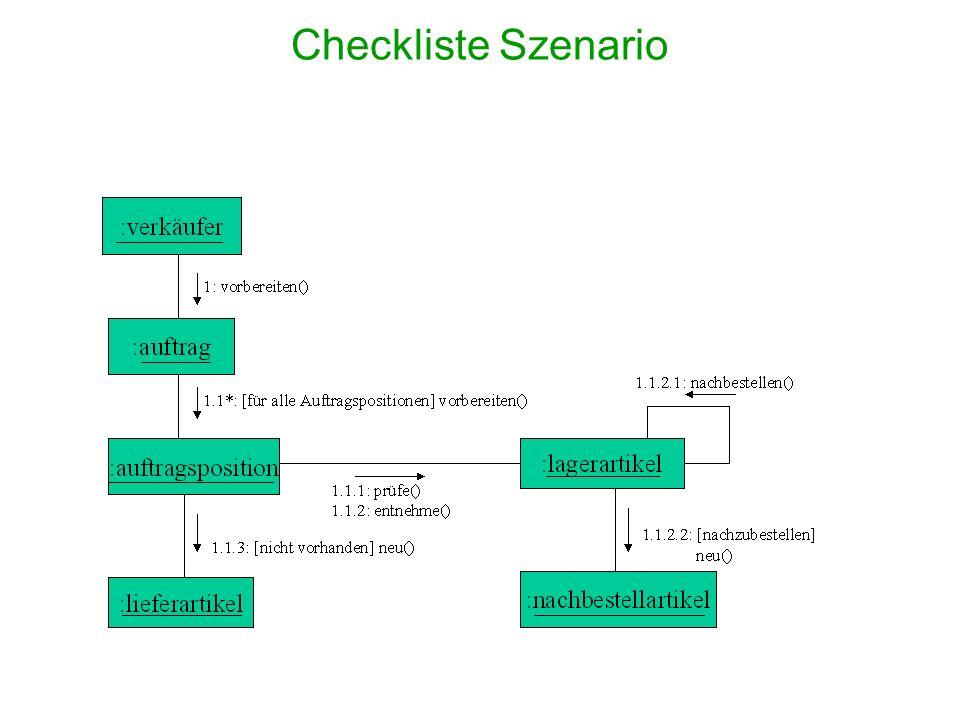 Checkliste Szenario
