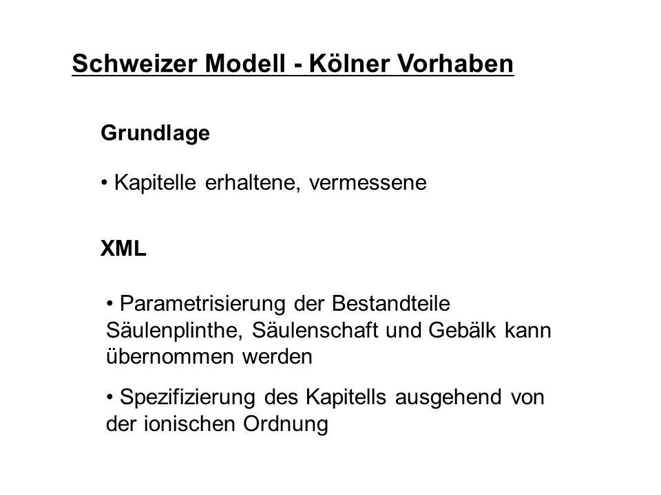Grundlage Schweizer Modell - Kölner Vorhaben Kapitelle erhaltene, vermessene XML Parametrisierung der Bestandteile Säulenplinthe, Säulenschaft und Geb